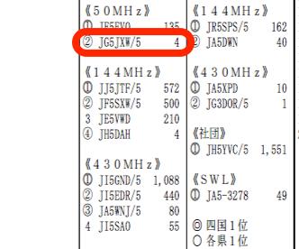 JARL_香川県支部_Homepage.png